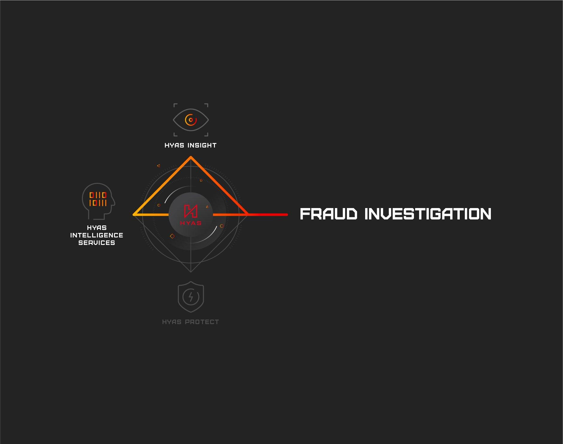 fraud investigation@4x-100
