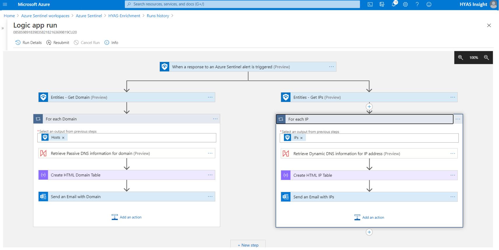 Microsoft-Azure-Sentinel-LogicApp.image 1