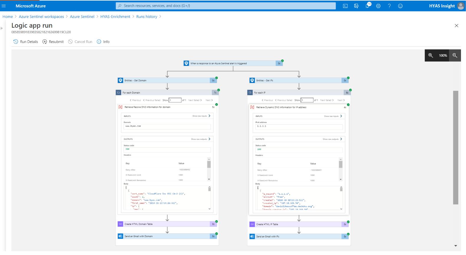 Microsoft-Azure-Sentinel-LogicApp.image 2
