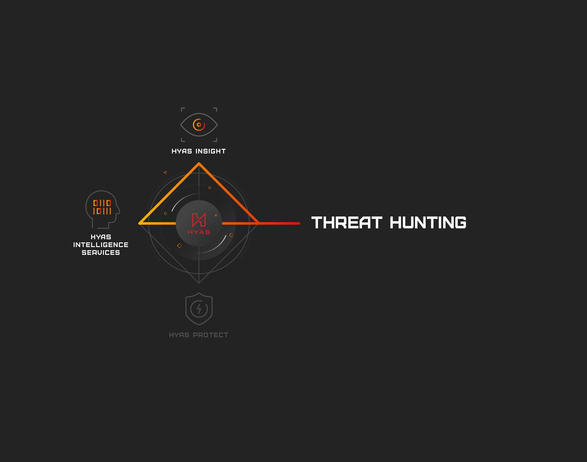 threat hunting@4x