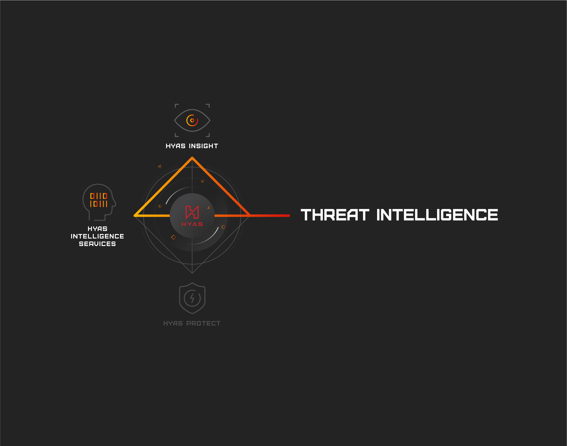 threat intelligence@4x-100
